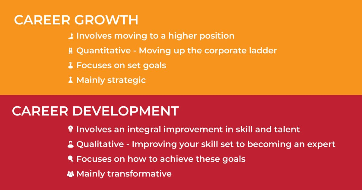 differences between career growth and career development