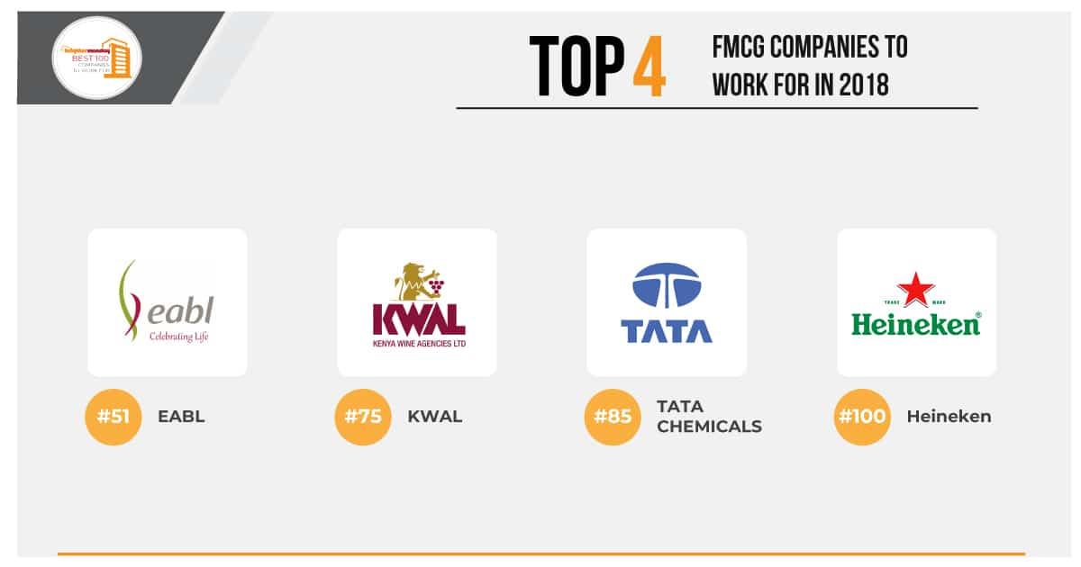 best fmcg companies scoring high in employee satisfaction
