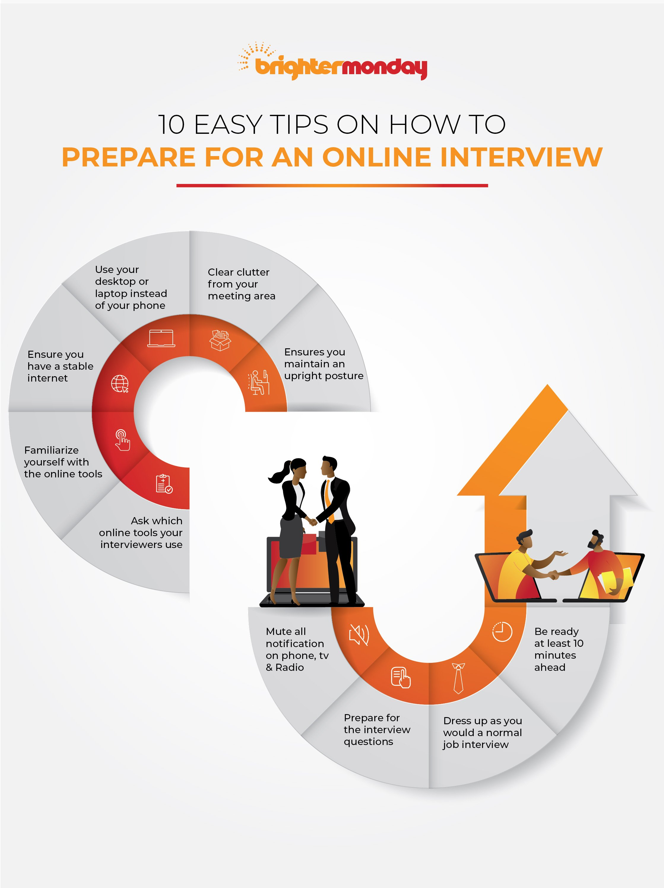 prepare for online interview